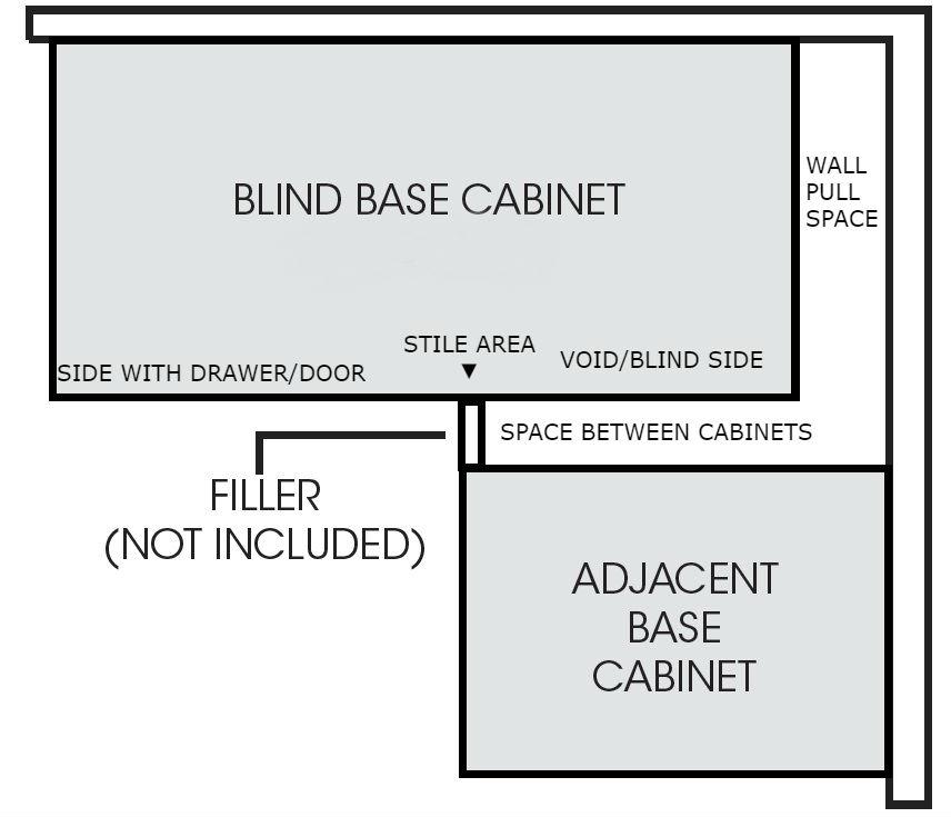 Blind corner cabinet